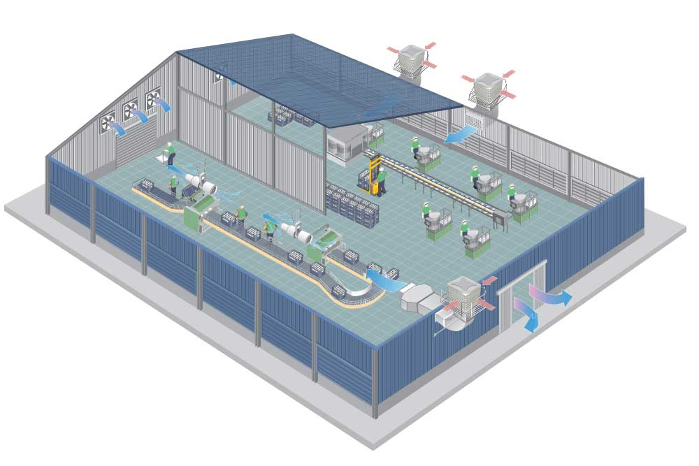 Factory Air Circulation -  Space Cooling